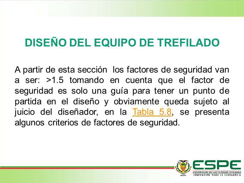 DISEÑO DEL EQUIPO DE TREFILADO