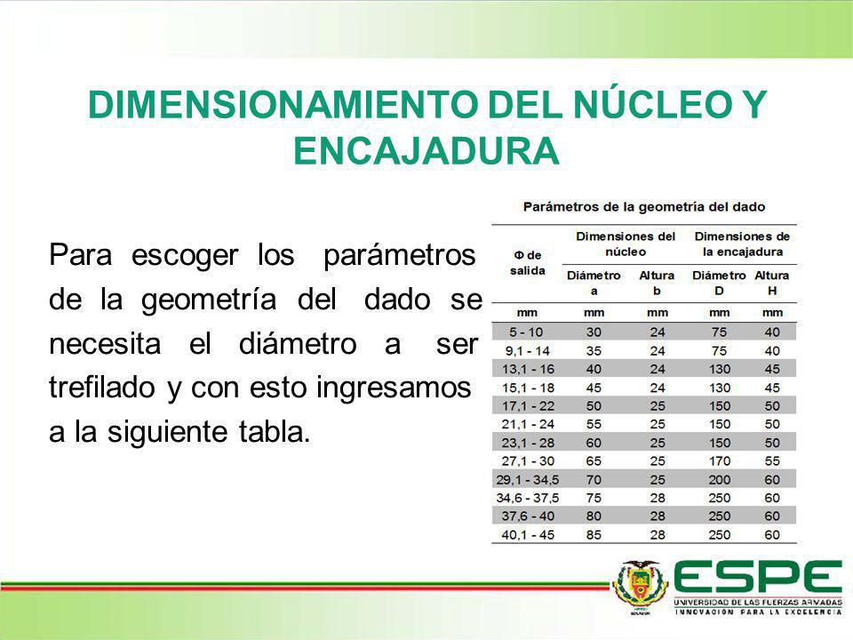 DIMENSIONAMIENTO DEL NÚCLEO Y ENCAJADURA