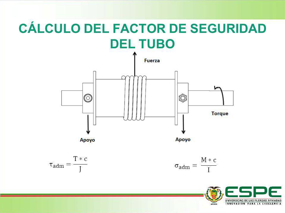 CÁLCULO DEL FACTOR DE SEGURIDAD DEL TUBO
