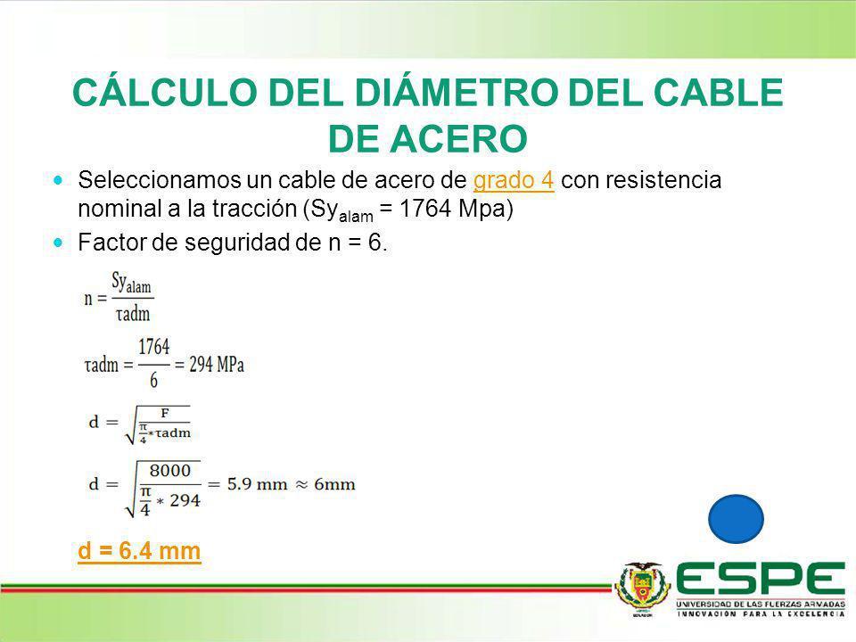 CÁLCULO DEL DIÁMETRO DEL CABLE DE ACERO