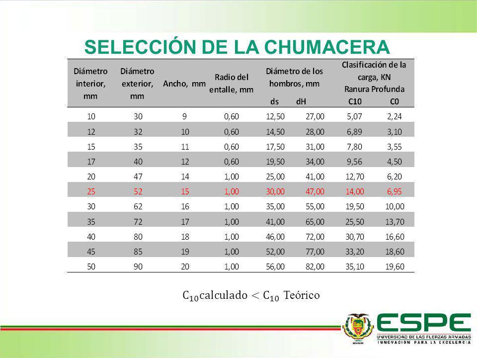 SELECCIÓN DE LA CHUMACERA
