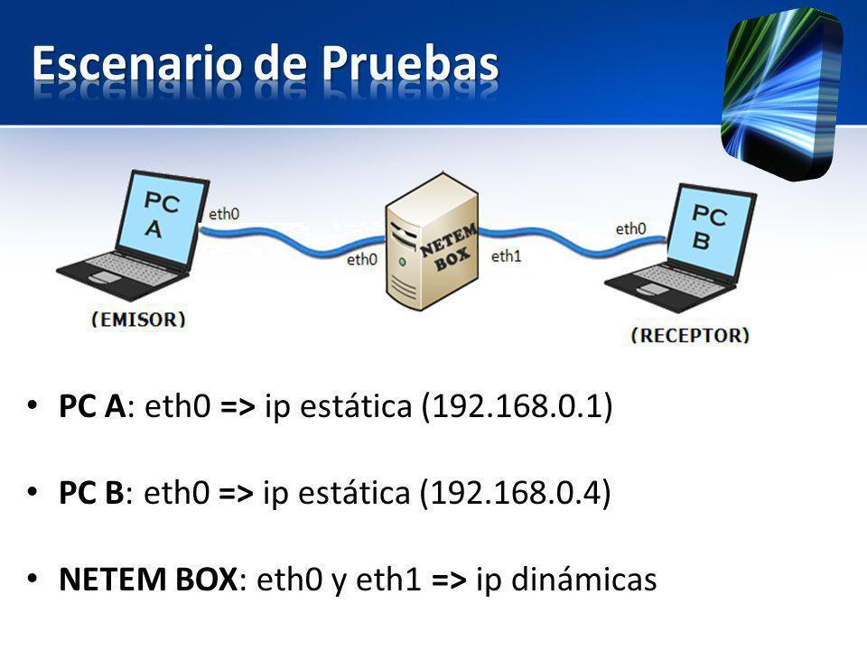 Escenario de Pruebas PC A: eth0 => ip estática (192.168.0.1)