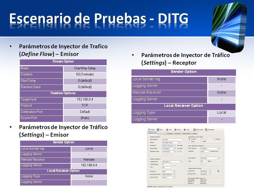 Escenario de Pruebas - DITG