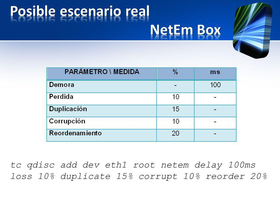 Posible escenario real NetEm Box