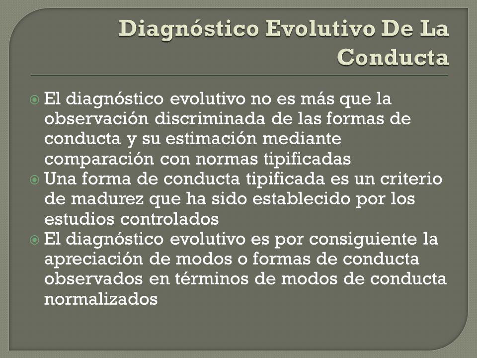 Diagnóstico Evolutivo De La Conducta