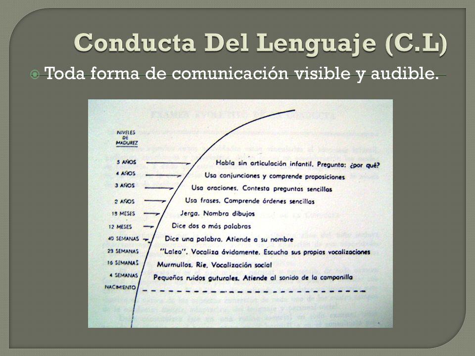 Conducta Del Lenguaje (C.L)