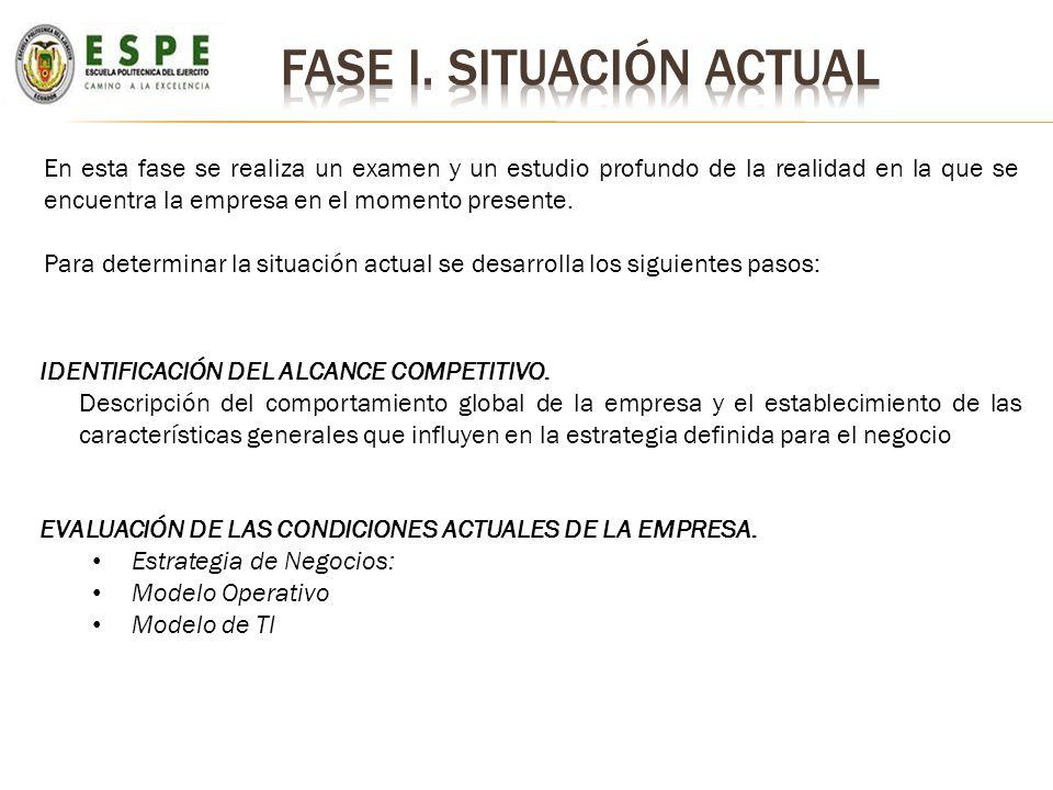 FASE I. SITUACIÓN ACTUAL