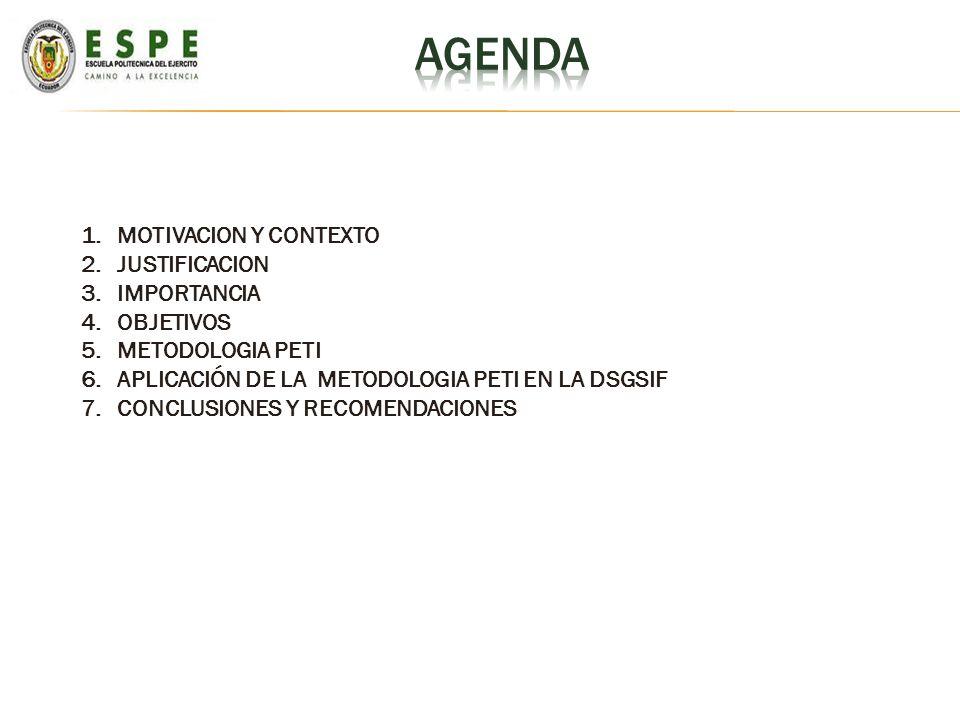 Agenda MOTIVACION Y CONTEXTO JUSTIFICACION IMPORTANCIA OBJETIVOS