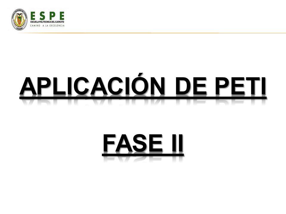 Aplicación de peti FASE II