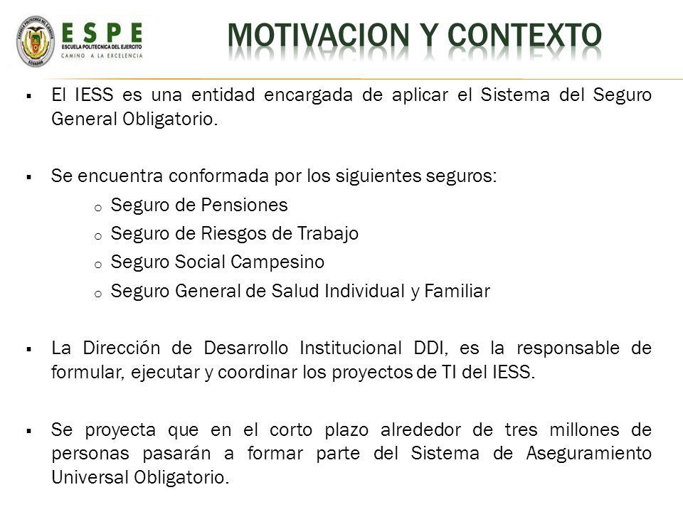 MOTIVACION Y CONTEXTO El IESS es una entidad encargada de aplicar el Sistema del Seguro General Obligatorio.