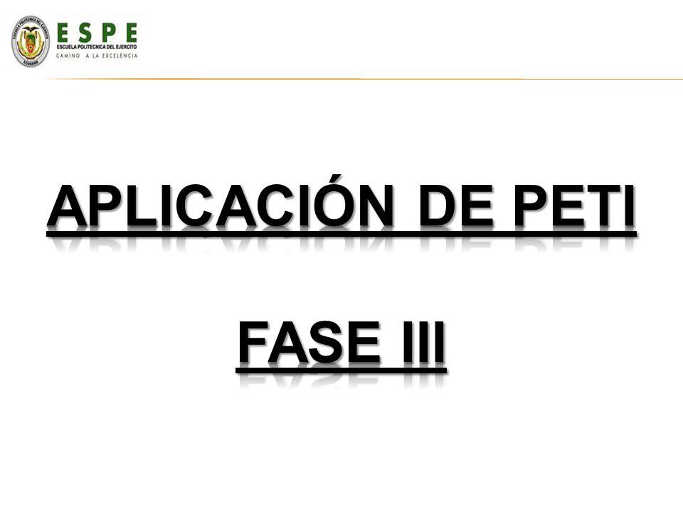 Aplicación de peti FASE III