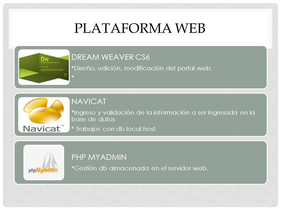 PLATAFORMA WEB DREAM WEAVER CS6 NAVICAT PHP MYADMIN
