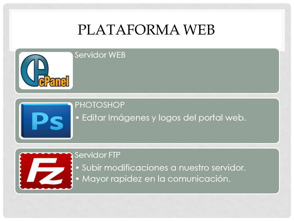 PLATAFORMA WEB Editar Imágenes y logos del portal web.