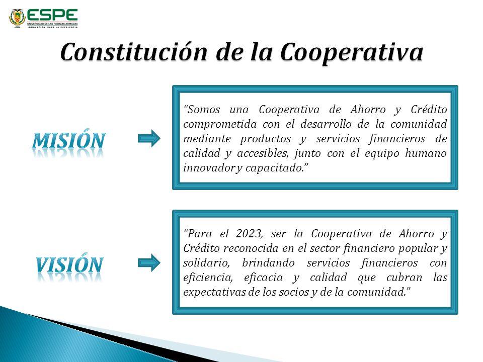 Constitución de la Cooperativa