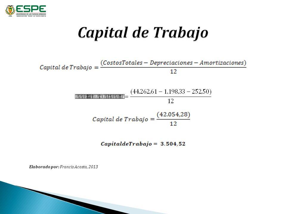 Capital de Trabajo Elaborado por: Francis Acosta, 2013