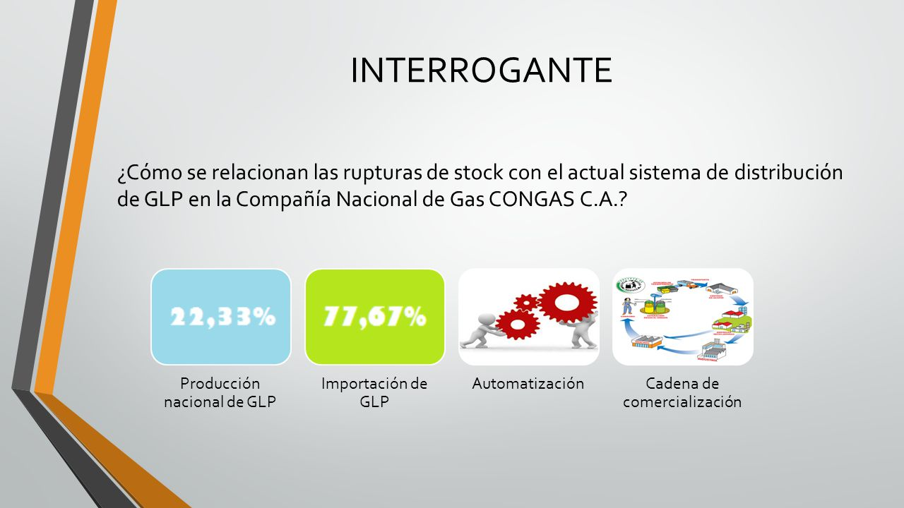 INTERROGANTE ¿Cómo se relacionan las rupturas de stock con el actual sistema de distribución de GLP en la Compañía Nacional de Gas CONGAS C.A.