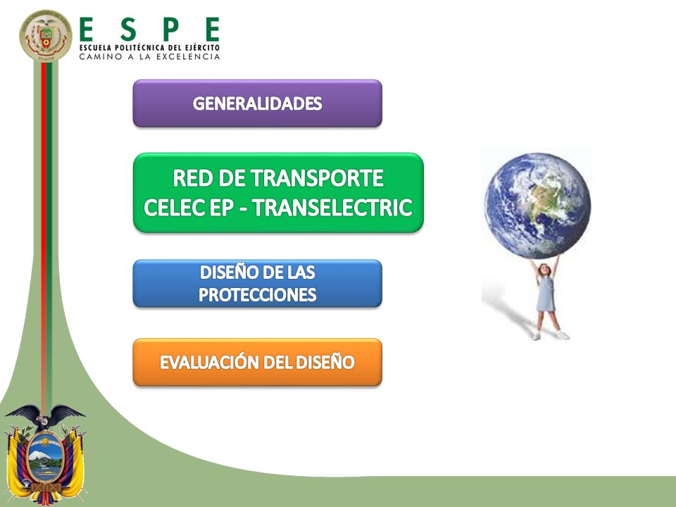 RED DE TRANSPORTE CELEC EP - TRANSELECTRIC