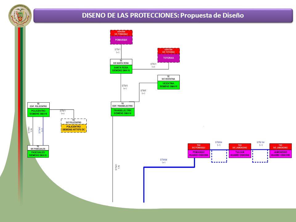 DISENO DE LAS PROTECCIONES: Propuesta de Diseño