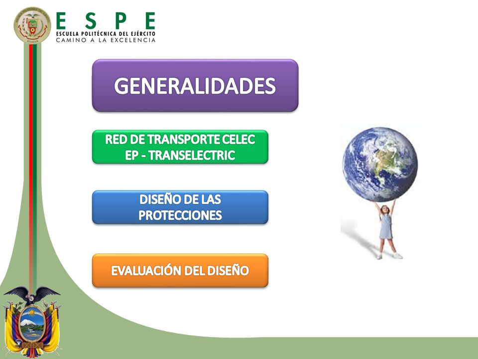 GENERALIDADES GENERALIDADES RED DE TRANSPORTE CELEC EP - TRANSELECTRIC