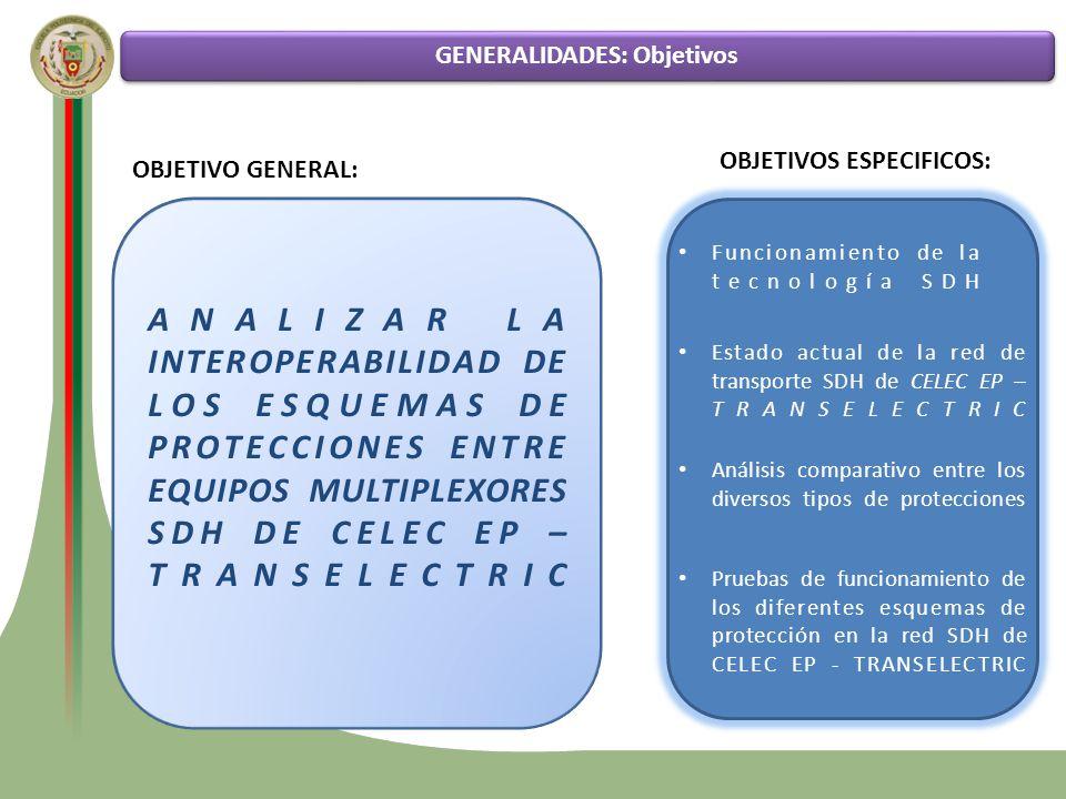 GENERALIDADES: Objetivos