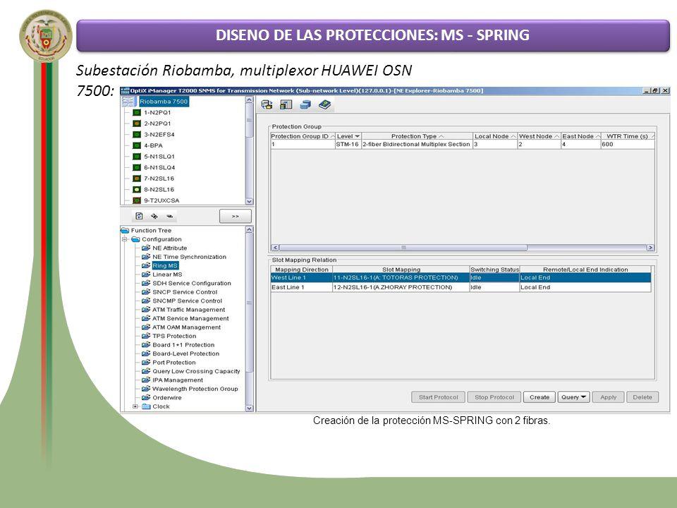 DISENO DE LAS PROTECCIONES: MS - SPRING