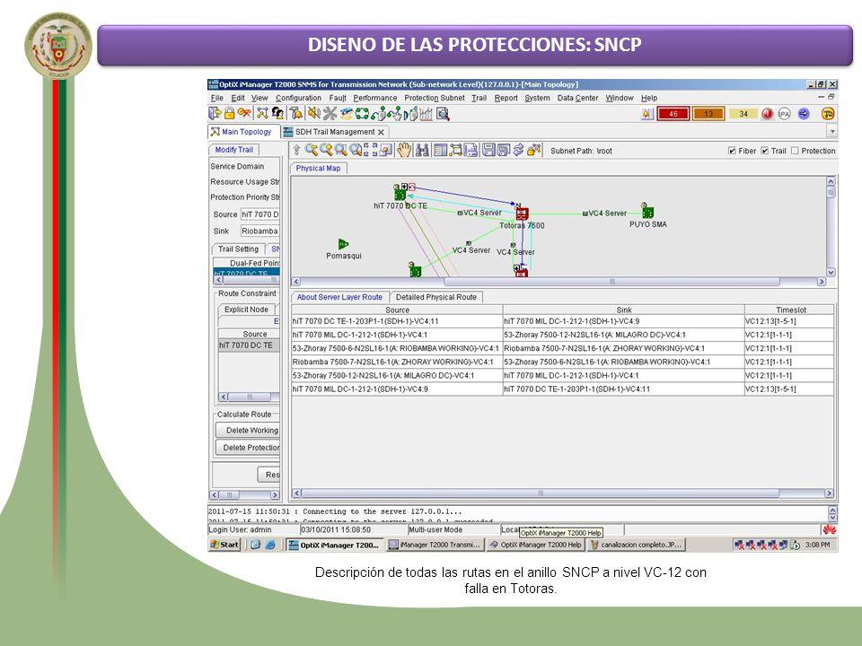 DISENO DE LAS PROTECCIONES: SNCP