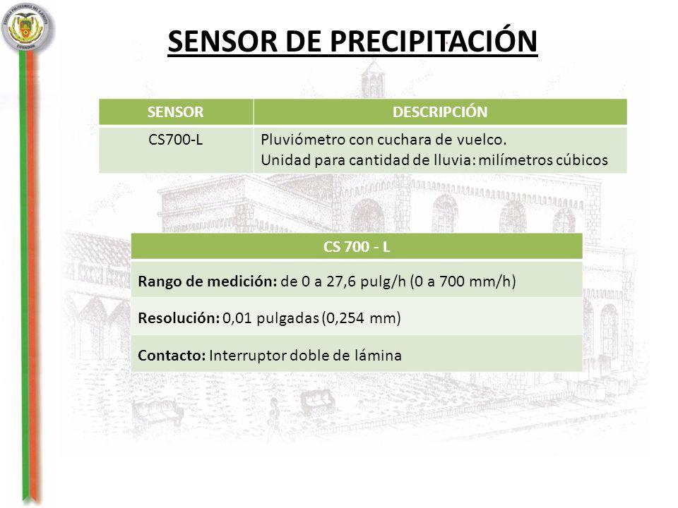 SENSOR DE PRECIPITACIÓN