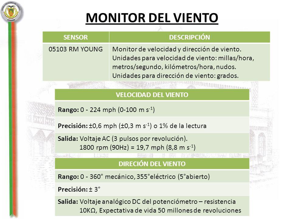 MONITOR DEL VIENTO SENSOR DESCRIPCIÓN 05103 RM YOUNG
