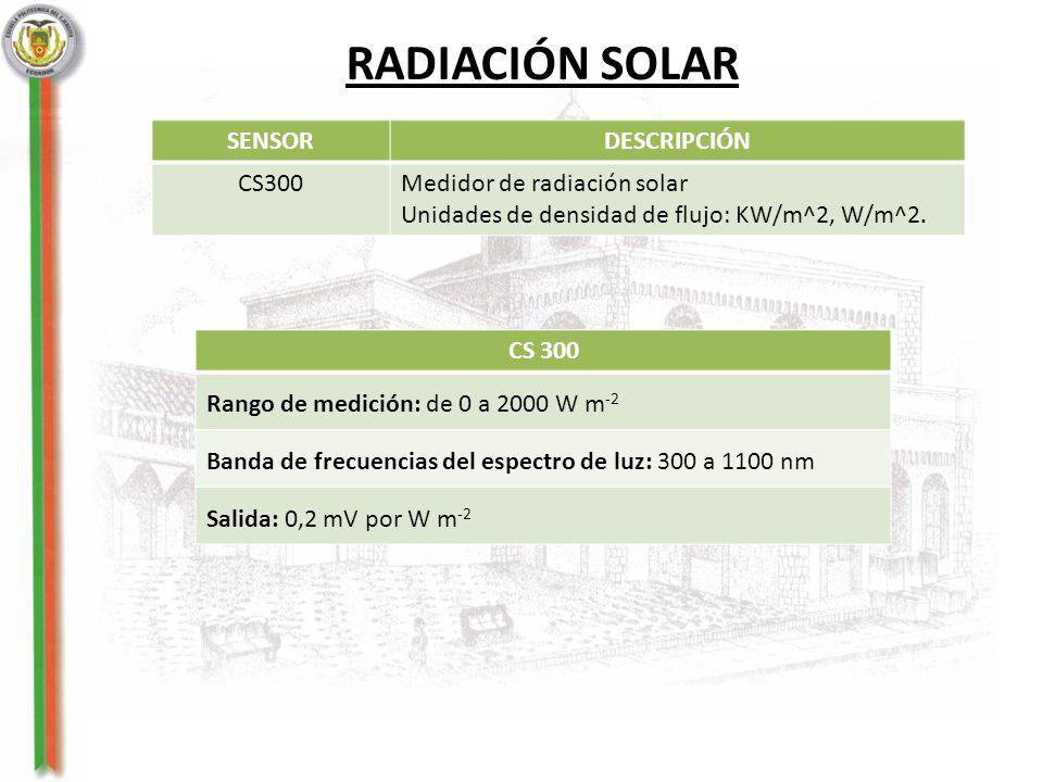 RADIACIÓN SOLAR SENSOR DESCRIPCIÓN CS300 Medidor de radiación solar