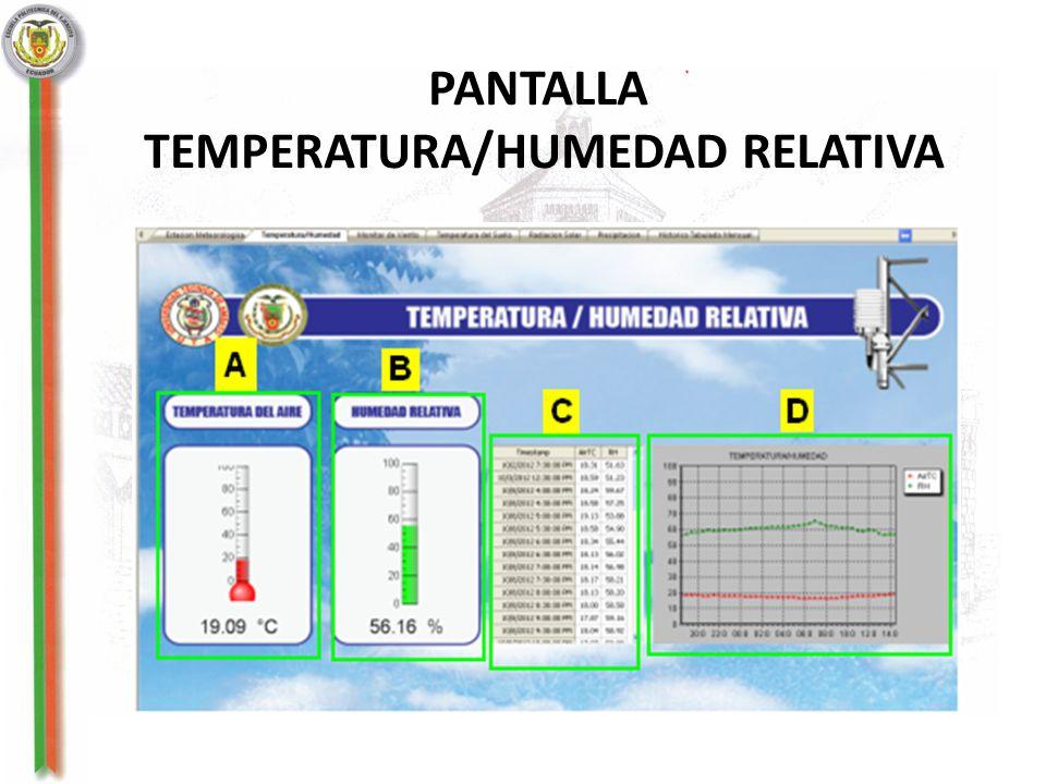 TEMPERATURA/HUMEDAD RELATIVA