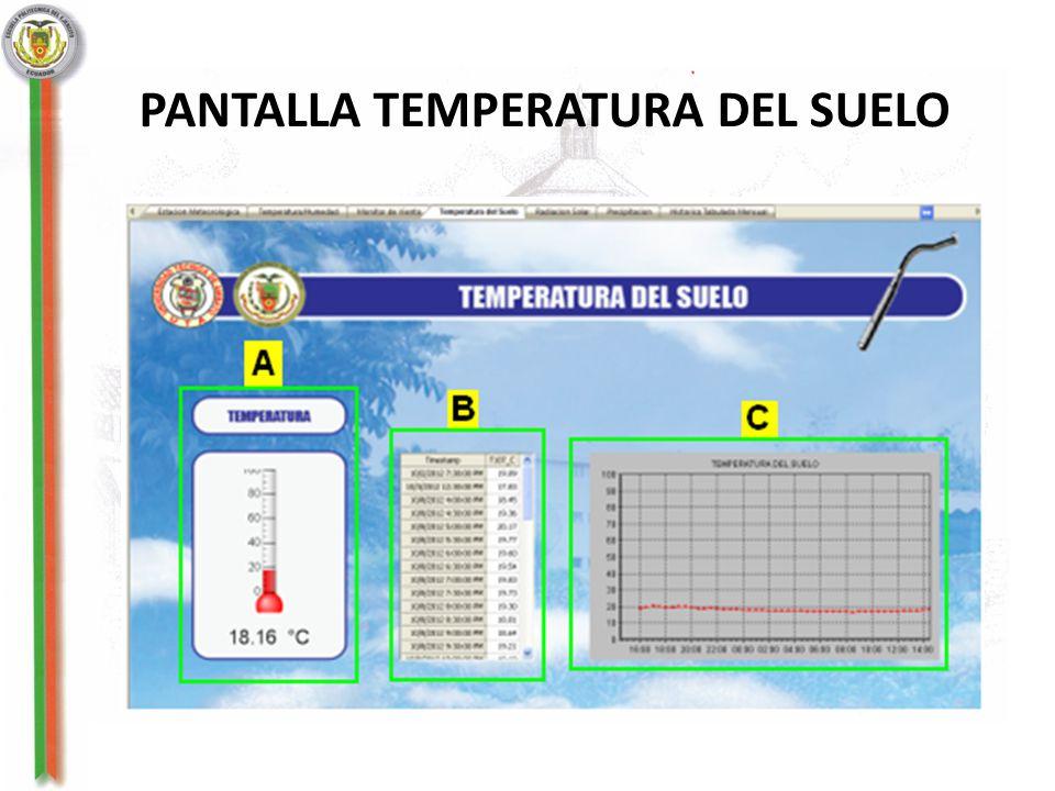 PANTALLA TEMPERATURA DEL SUELO
