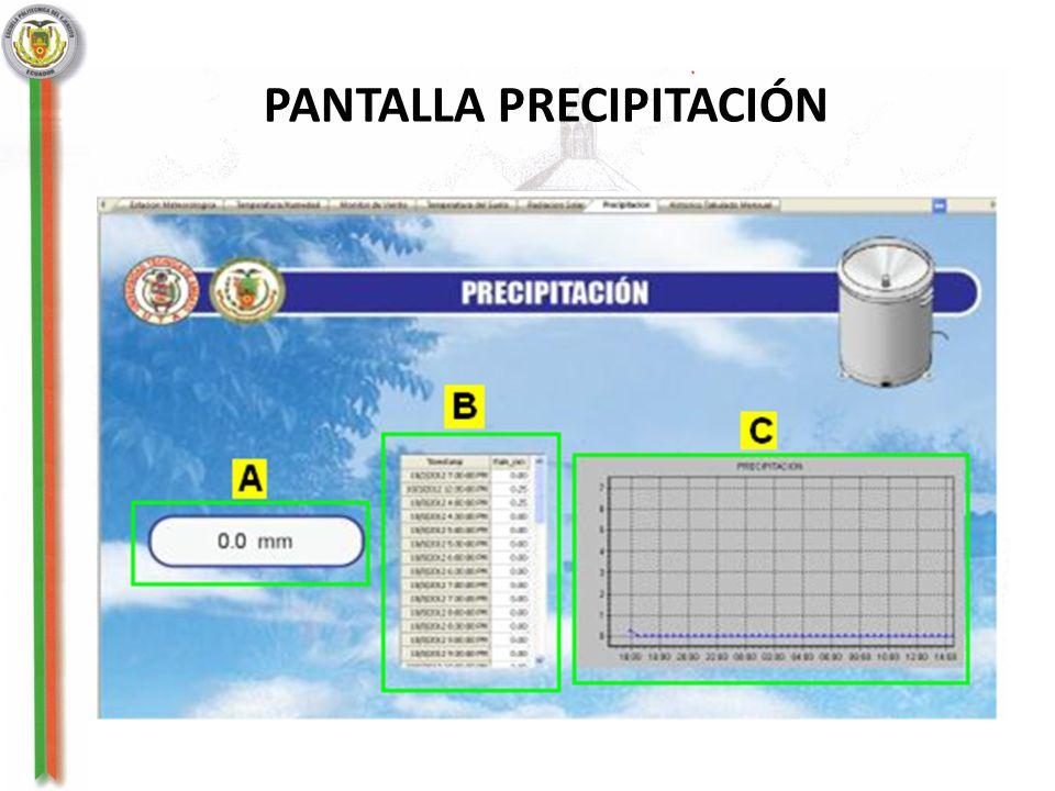 PANTALLA PRECIPITACIÓN