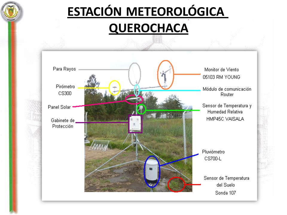 ESTACIÓN METEOROLÓGICA