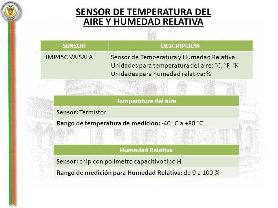 SENSOR DE TEMPERATURA DEL AIRE Y HUMEDAD RELATIVA