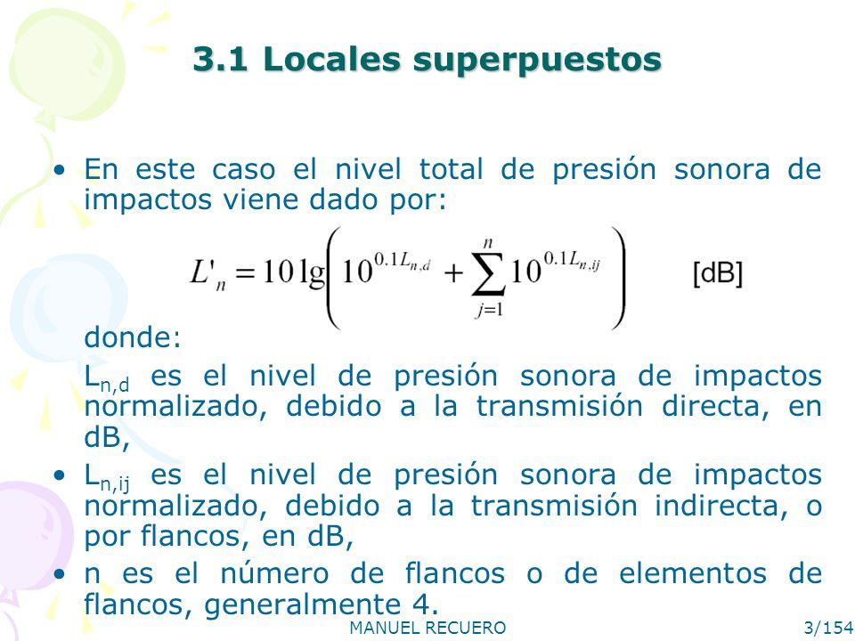 3.1 Locales superpuestosEn este caso el nivel total de presión sonora de impactos viene dado por: donde:
