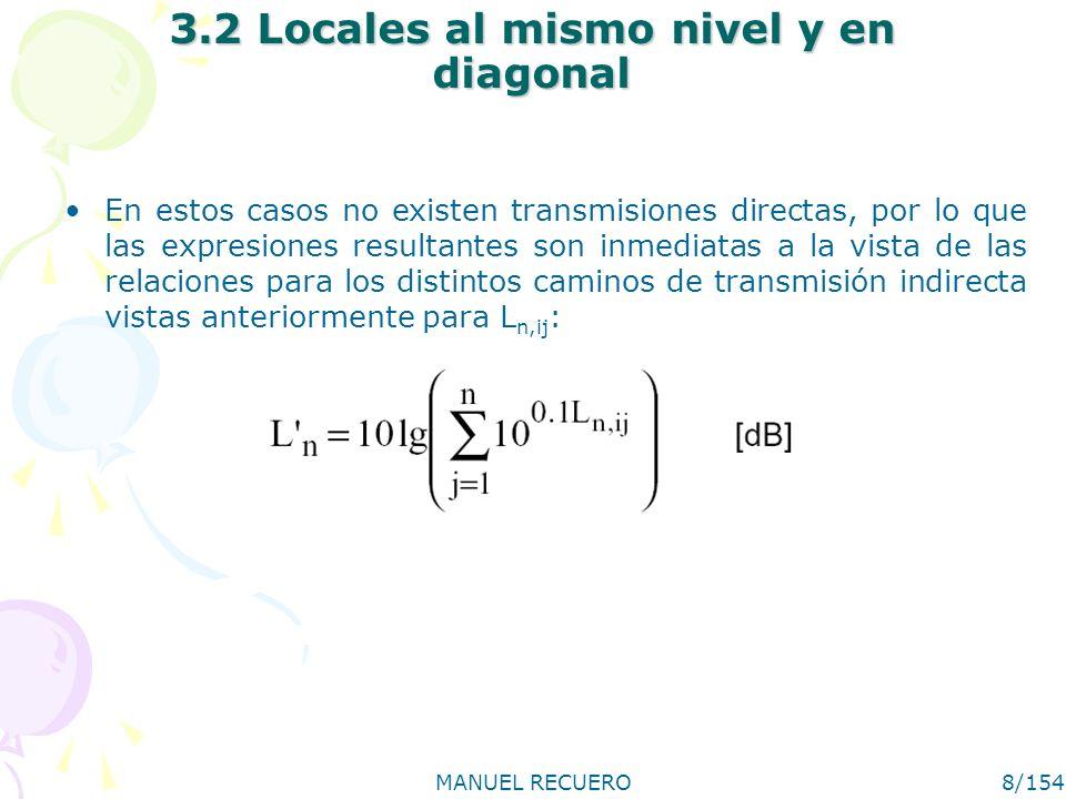 3.2 Locales al mismo nivel y en diagonal