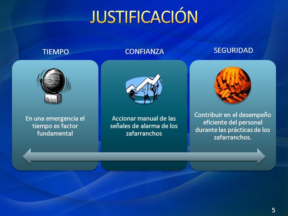 JUSTIFICACIÓN SEGURIDAD TIEMPO CONFIANZA 5