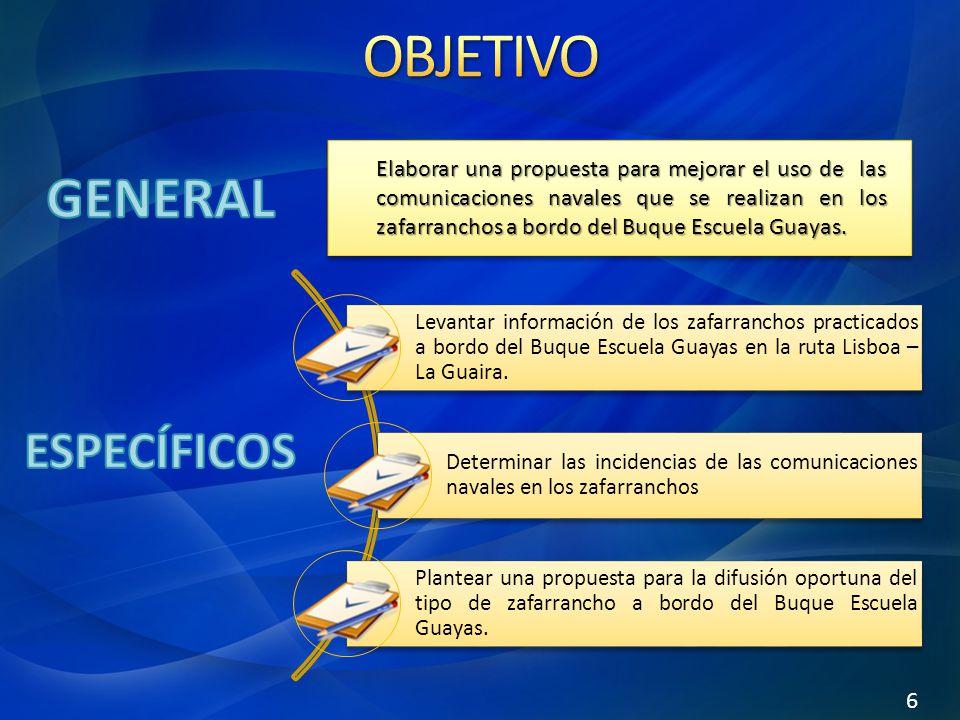 OBJETIVO GENERAL ESPECÍFICOS