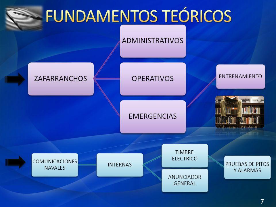 FUNDAMENTOS TEÓRICOS 7 ENTRENAMIENTO