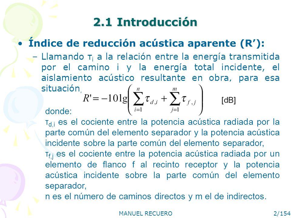 2.1 Introducción Índice de reducción acústica aparente (R'):