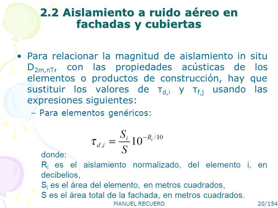 2.2 Aislamiento a ruido aéreo en fachadas y cubiertas