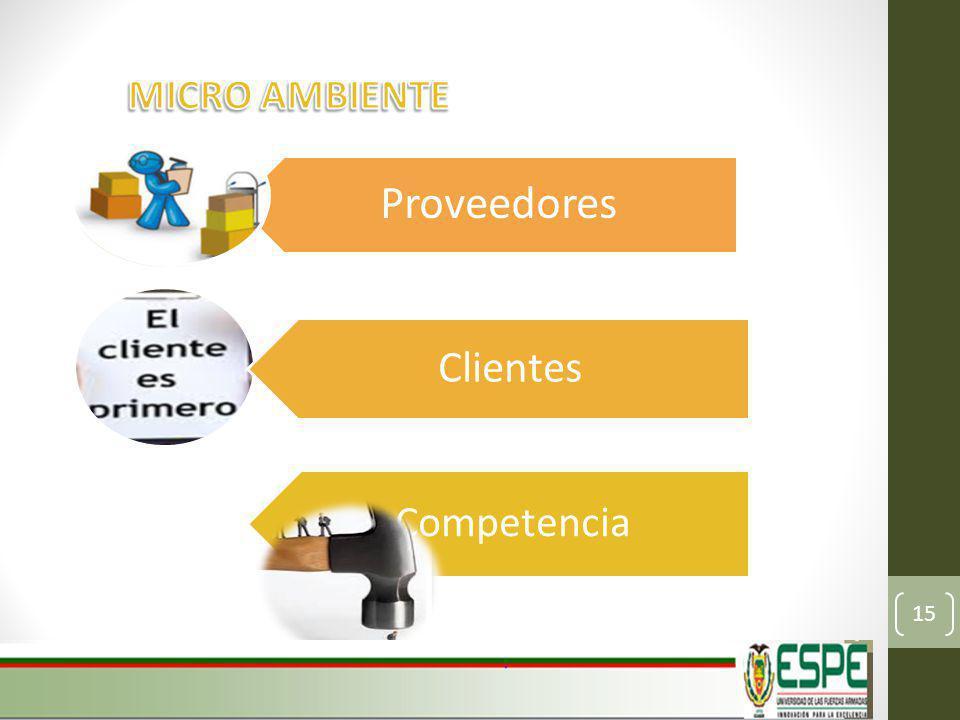 MICRO AMBIENTE Proveedores Clientes Competencia