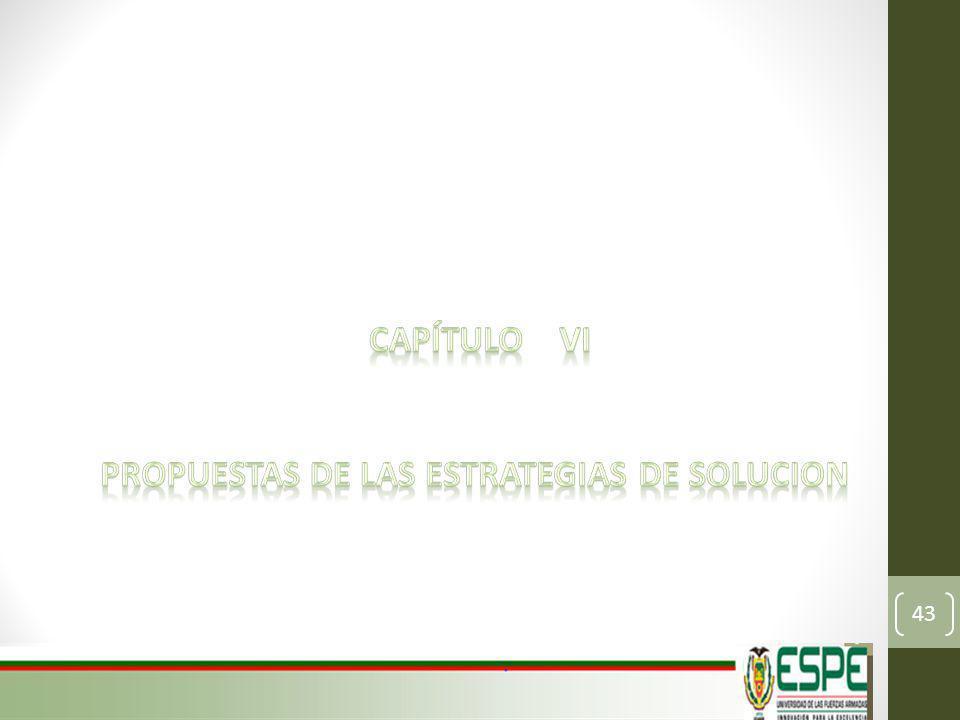 PROPUESTAS DE LAS ESTRATEGIAS DE SOLUCION