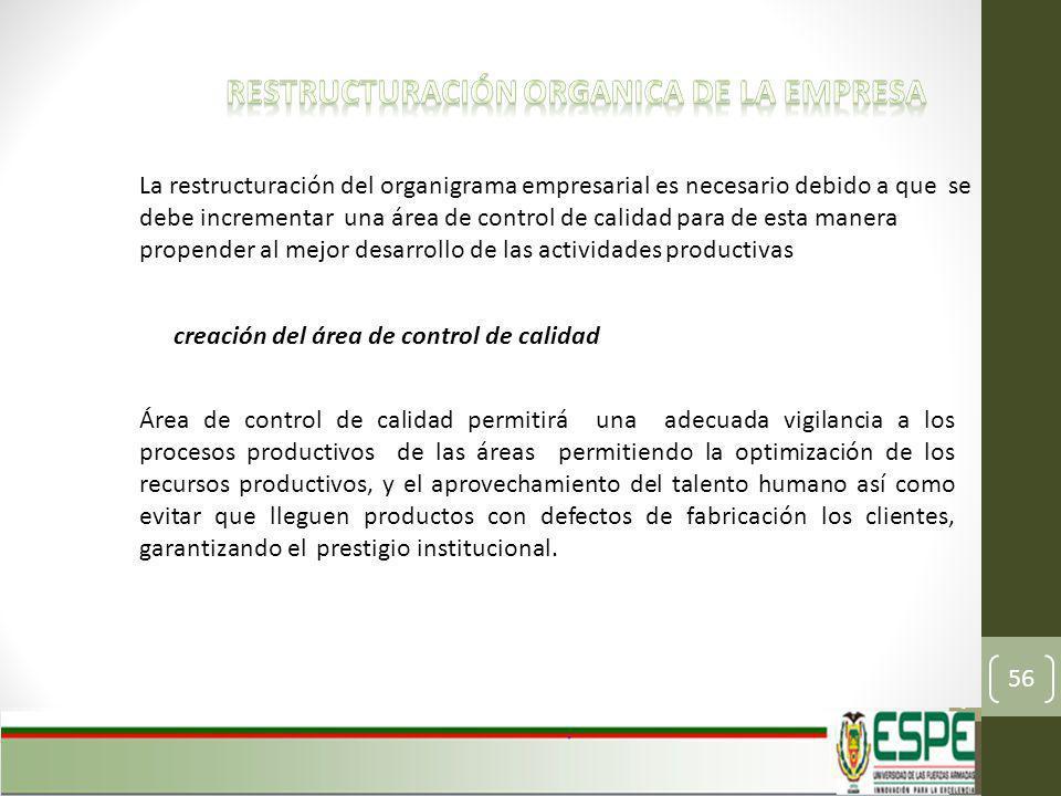 RESTRUCTURACIÓN ORGANICA DE LA EMPRESA