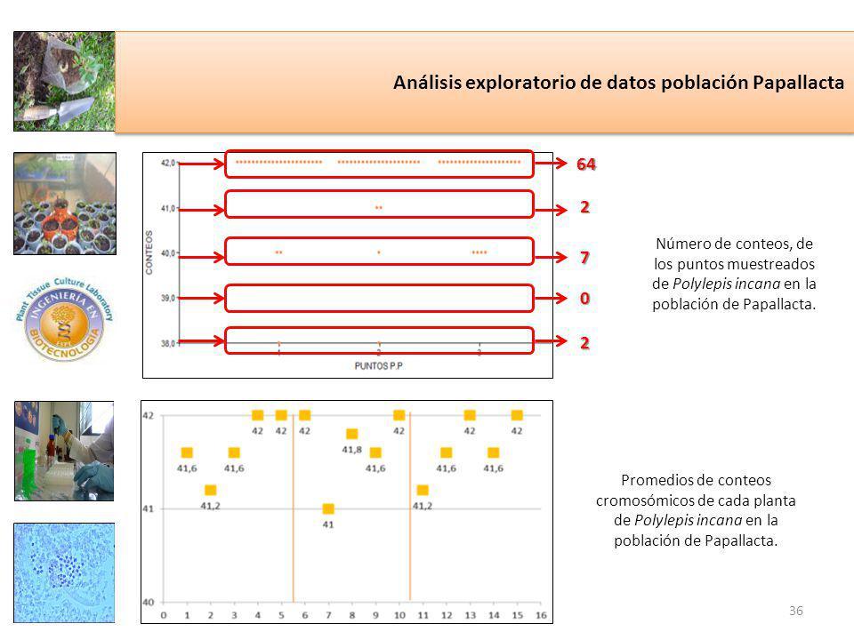 Análisis exploratorio de datos población Papallacta