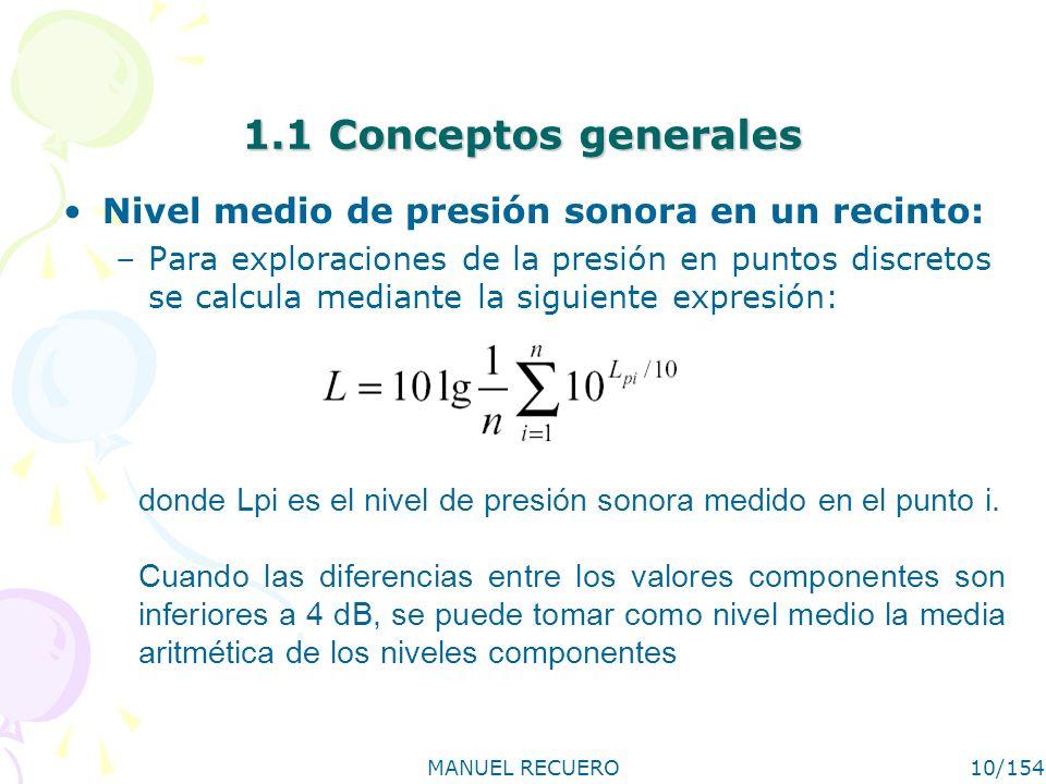 1.1 Conceptos generales Nivel medio de presión sonora en un recinto: