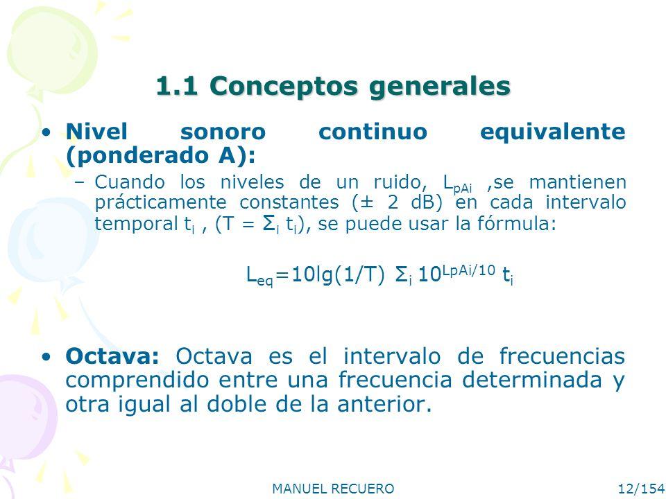 1.1 Conceptos generales Nivel sonoro continuo equivalente (ponderado A):