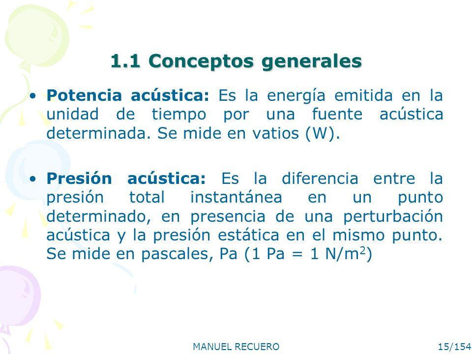 1.1 Conceptos generales Potencia acústica: Es la energía emitida en la unidad de tiempo por una fuente acústica determinada. Se mide en vatios (W).