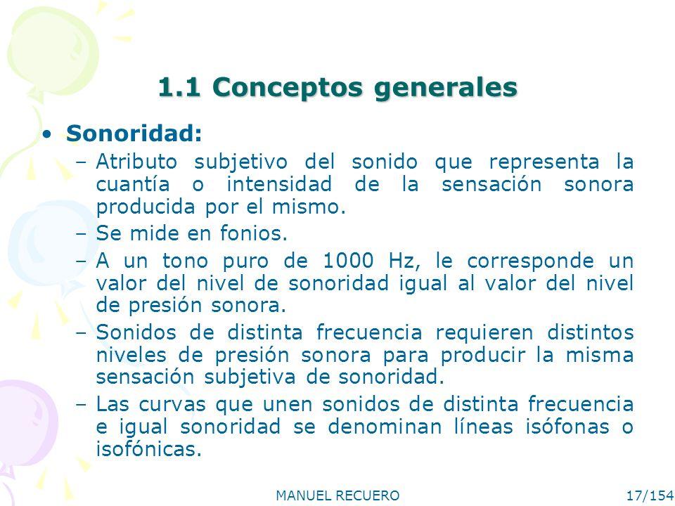 1.1 Conceptos generales Sonoridad: