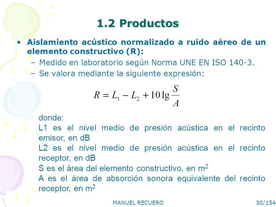 1.2 Productos Aislamiento acústico normalizado a ruido aéreo de un elemento constructivo (R): Medido en laboratorio según Norma UNE EN ISO 140-3.